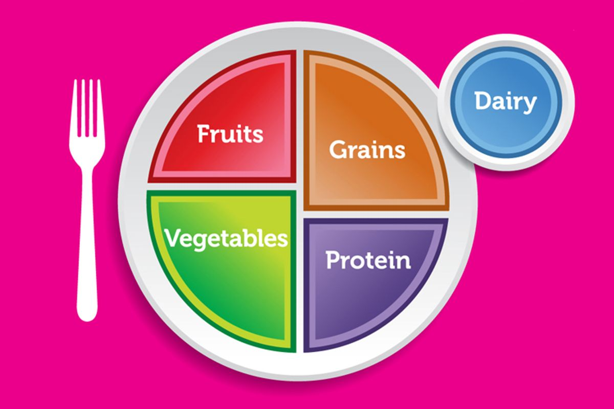"""""""My Plate,"""" the USDA's new healthy eating symbol."""