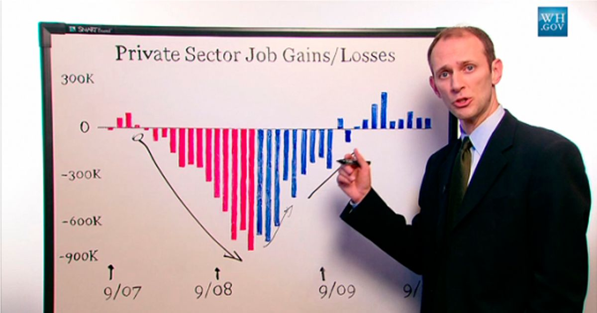 ** HOLD FOR RELEASE UNTIL 12:10 AM EST TUESDAY NOV. 22, 2010 ** This image provided by the White House shows chairman of President Barack Obama's Council of Economic Advisers, Austan Goolsbee, during a White House White Board video series. Pay a visit to the White House blog, Facebook or YouTube and you'll find Goolsbee planted in front of a dry-erase board deconstructing the president's economic policies on matters such as taxes and jobs. Four times this fall, Goolsbee has taken marker in hand to frame complex economic matters in viewer-friendly terms. (AP Photo/White House) (AP)
