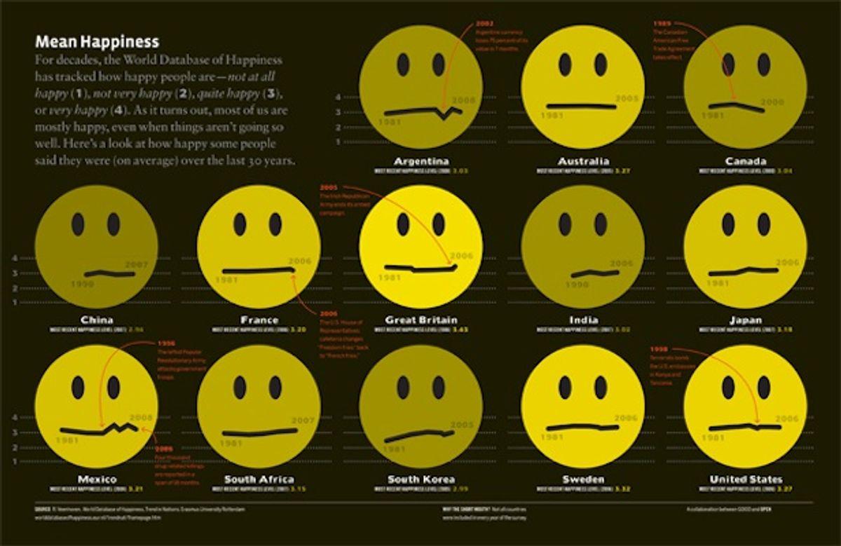 Infographic for Good (Ryan Thacker/William Bostwick)