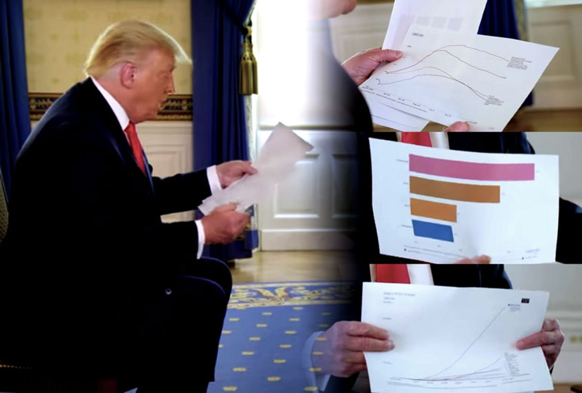 Collage of charts Donald Trump showed Jonathan Swan (offscreen) during an interview (Axios/HBO/Salon)