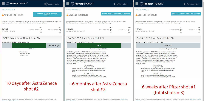 Cherniak's Roche antibody test results