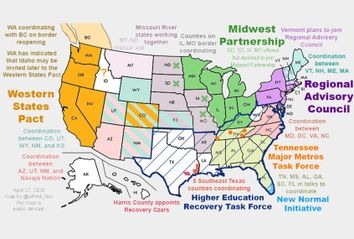 Western States Pact