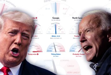 Donald Trump; Joe Biden; Polls